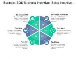 Business Eos Business Incentives Sales Incentive Program Ideas Cpb