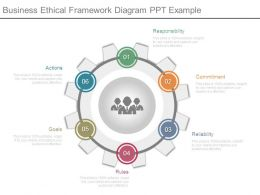Business Ethical Framework Diagram Ppt Example