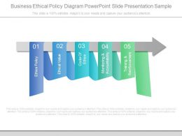 Business Ethical Policy Diagram Powerpoint Slide Presentation Sample
