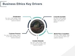Business Ethics Key Drivers Corporate Scandals Ppt Powerpoint Presentation File Microsoft