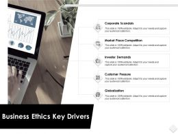 Business Ethics Key Drivers Globalization Ppt Powerpoint Slides