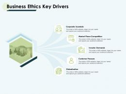 Business Ethics Key Drivers Investor Demands Ppt Powerpoint Slides