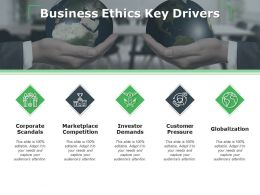 Business Ethics Key Drivers Corporate Ppt Powerpoint Presentation Layouts Deck