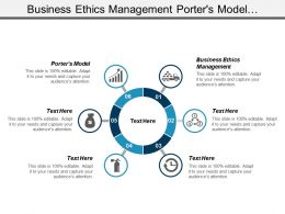 Business Ethics Management Porters Model Meeting Structure Material Management Cpb