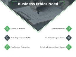 Business Ethics Need Consumer Ppt Powerpoint Presentation Layouts Slide