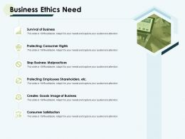 Business Ethics Need Consumer Satisfaction Powerpoint Slides