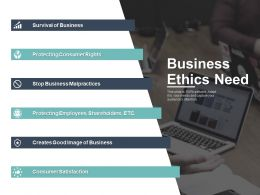 Business Ethics Need Consumer Satisfaction Ppt Powerpoint Presentation File Show