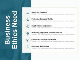 Business Ethics Need Protecting Consumer Rights B129 Ppt Powerpoint Presentation File Deck