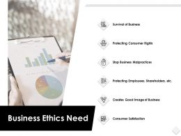 Business Ethics Need Satisfaction Powerpoint Presentation Pictures Rules