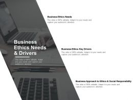 Business Ethics Needs And Drivers Business Ethics Needs Ppt Powerpoint Presentation File Slide