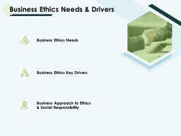Business Ethics Needs And Drivers Social Responsibility Ppt Slides