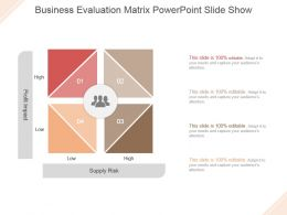 Business Evaluation Matrix Powerpoint Slide Show