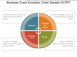 Business Event Evolution Chart Sample Of Ppt