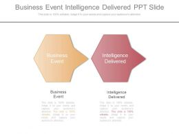 Business Event Intelligence Delivered Ppt Slide