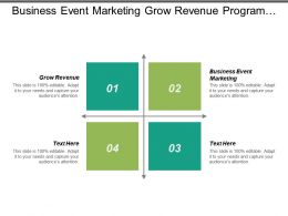 Business Event Marketing Grow Revenue Program Performance Operations Marketing Cpb