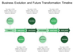 Business Evolution And Future Transformation Timeline