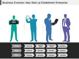 Business Evolution Idea Start Up Established Enterprise