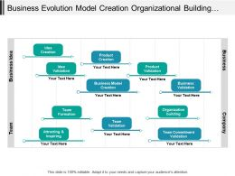 Business Evolution Model Creation Organizational Building Team Formation