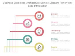 Business Excellence Architecture Sample Diagram Powerpoint Slide Introduction