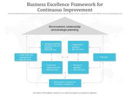 Business Excellence Framework For Continuous Improvement