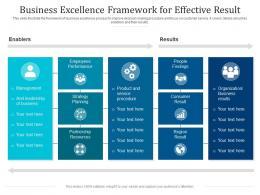 Business Excellence Framework For Effective Result
