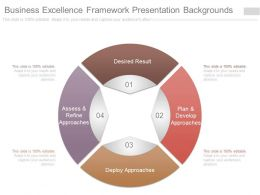Business Excellence Framework Presentation Backgrounds