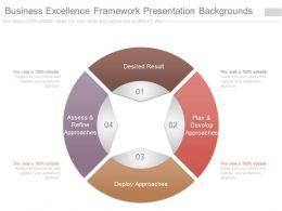 Business Excellence Framework Presentation Backgrounds