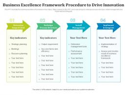 Business Excellence Framework Procedure To Drive Innovation