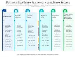 Business Excellence Framework To Achieve Success