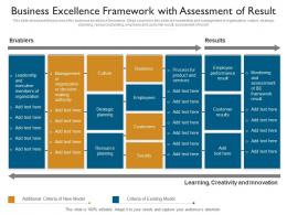 Business Excellence Framework With Assessment Of Result