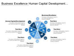Business Excellence Human Capital Development Productivity Improvement Intellectual Property