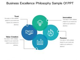 Business Excellence Philosophy Sample Of Ppt