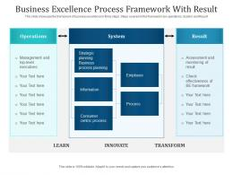 Business Excellence Process Framework With Result