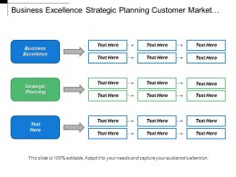 Business Excellence Strategic Planning Customer Market Focus Business Consulting