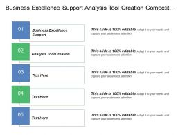 Business Excellence Support Analysis Tool Creation Competitive Intelligence