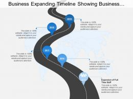 Business Expanding Timeline Showing Business Development