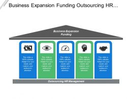 Business Expansion Funding Outsourcing Hr Management E Commerce Tools