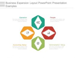 Business Expansion Layout Powerpoint Presentation Examples