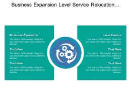 Business Expansion Level Service Relocation Restructuring Increased Productivity