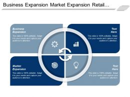 Business Expansion Market Expansion Retail Marketing Wealth Management Cpb