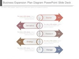 Business Expansion Plan Diagram Powerpoint Slide Deck