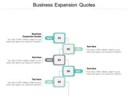 Business Expansion Quotes Ppt Powerpoint Presentation Infographics Design Ideas Cpb