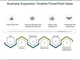 Business Expansion Timeline Powerpoint Ideas