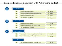 Business Expenses Document With Advertising Budget