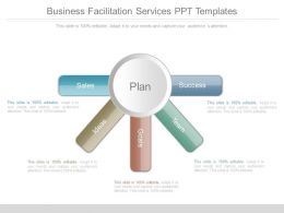 Business Facilitation Services Ppt Templates