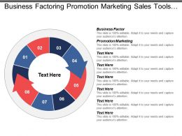 Business Factoring Promotion Marketing Sales Tools Organization Culture