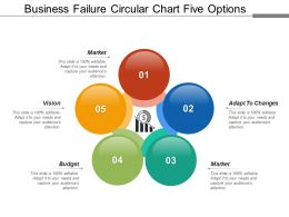 Business Failure Circular Chart Five Options