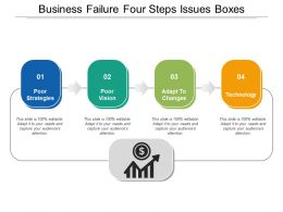Business Failure Four Steps Issues Boxes