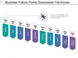 Business Failure Points Downwards Fall Arrows