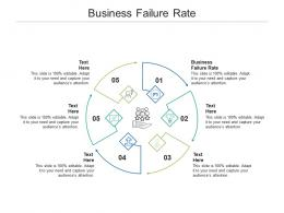 Business Failure Rate Ppt Powerpoint Presentation Inspiration Graphics Cpb